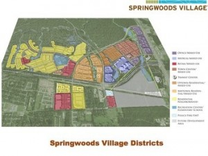 springwoods village